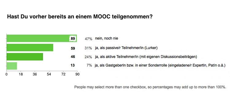MMC13-Umfrage01-Frage05