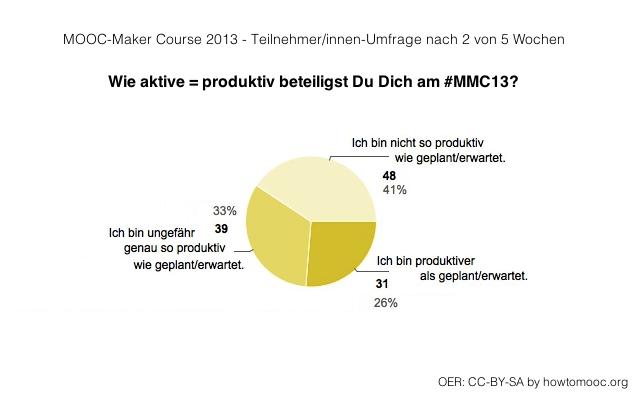 MMC13-Umfrage02-04